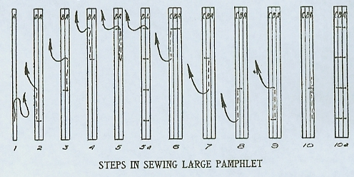 STEPS IN SEWING LARGE PAMPHLET
