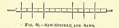 saw spindle and saws