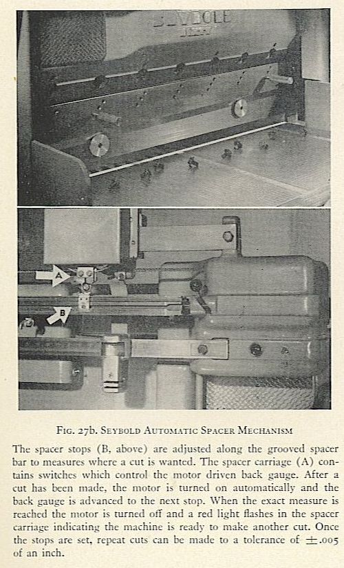 FIG. 27a. SEYBOLD KNIFE CHANGING SYSTEM
