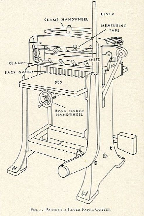 FIG. 4. PARTS  OF LEVER PAPER CUTTER